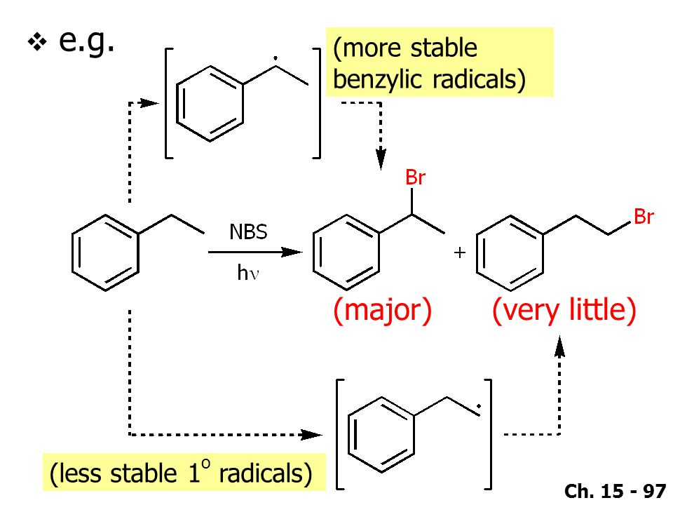 e.g. (major) (very little) (more stable benzylic radicals)