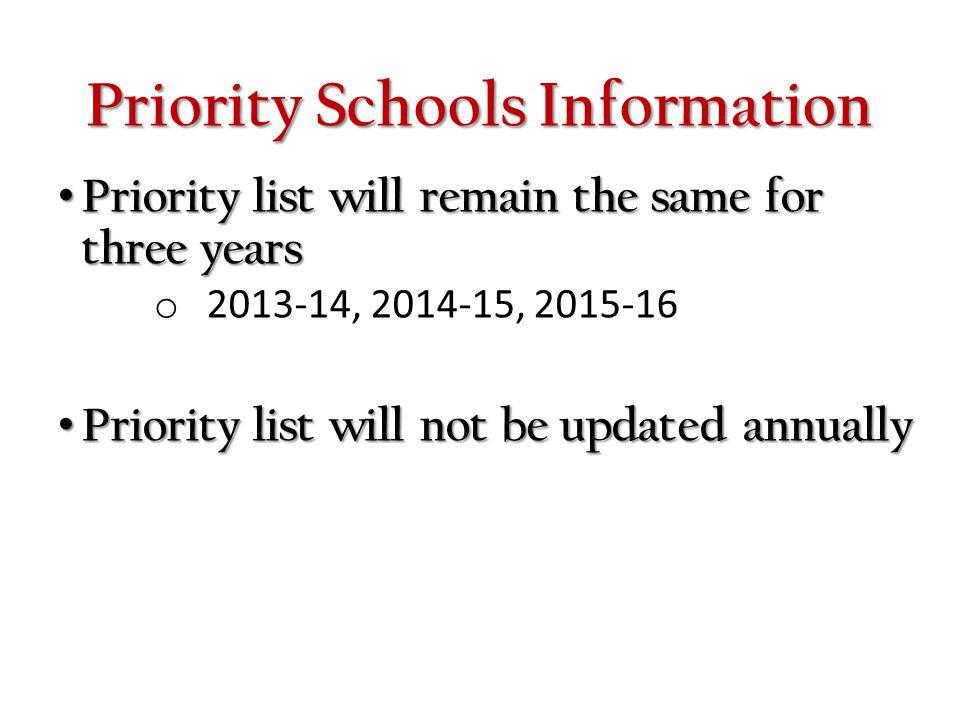 Priority Schools Information