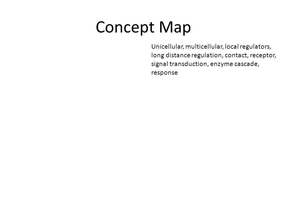 Concept Map Unicellular, multicellular, local regulators, long distance regulation, contact, receptor, signal transduction, enzyme cascade, response.