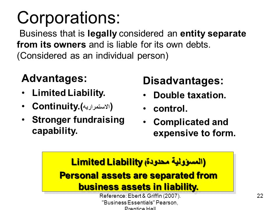 Corporations: Business that is legally considered an entity separate from its owners and is liable for its own debts. (Considered as an individual person)