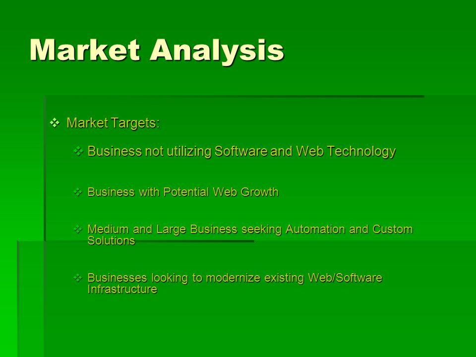 Market Analysis Market Targets: