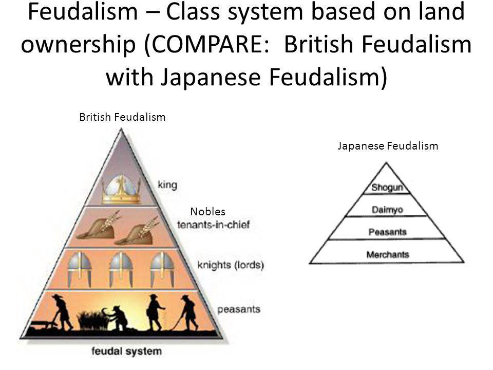 Feudalism – Class system based on land ownership (COMPARE: British Feudalism with Japanese Feudalism)