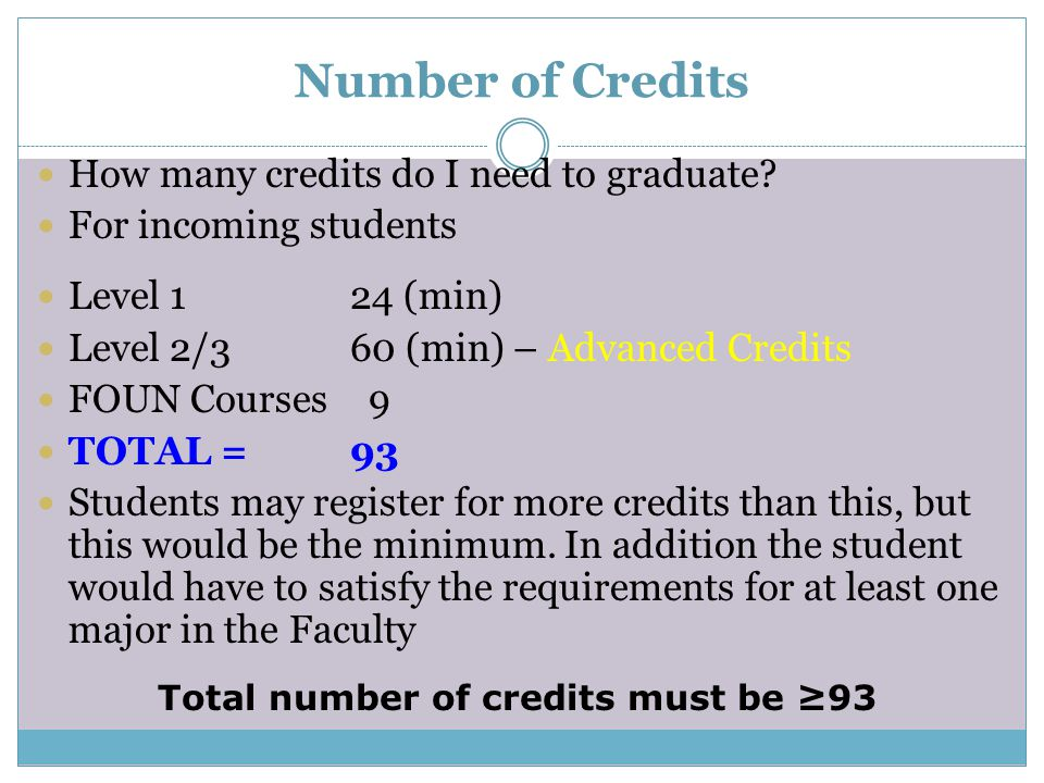 Total number of credits must be ≥93