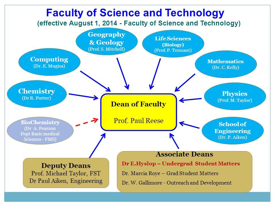 Life Sciences (Biology)
