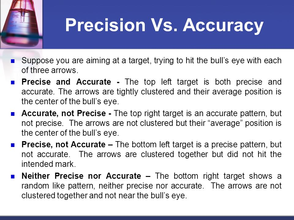 Precision Vs. Accuracy Suppose you are aiming at a target, trying to hit the bull's eye with each of three arrows.