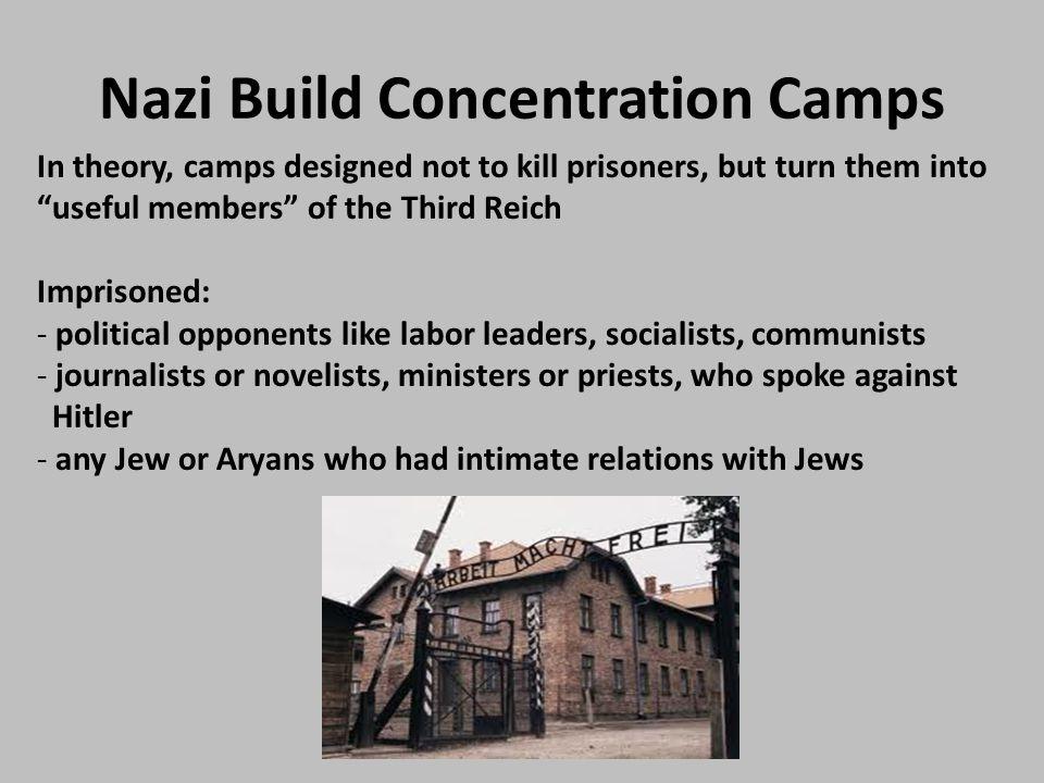 Nazi Build Concentration Camps