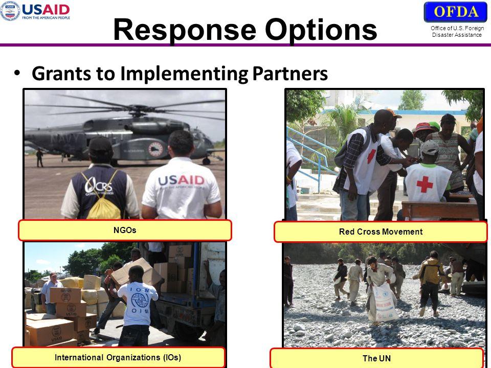 International Organizations (IOs)