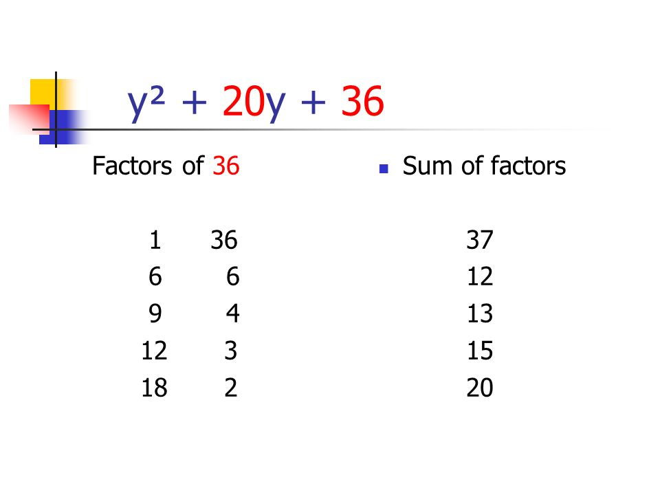 y² + 20y + 36 Factors of 36 1 36 6 6 9 4 12 3 18 2 Sum of factors 37