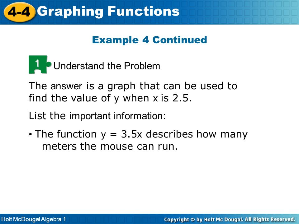 4-4 Graphing Functions Example 4 Continued 1 Understand the Problem