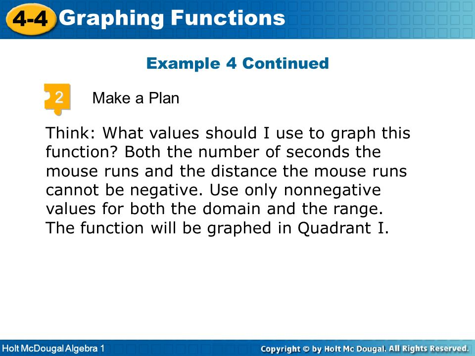 4-4 Graphing Functions Example 4 Continued 2 Make a Plan