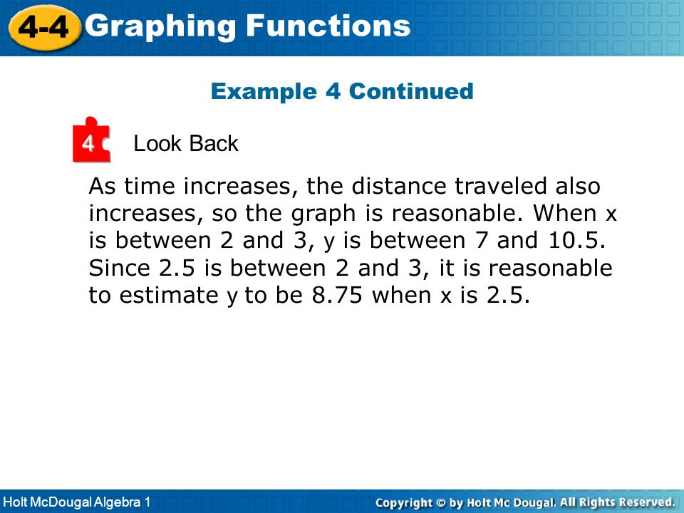4-4 Graphing Functions Example 4 Continued Look Back 4