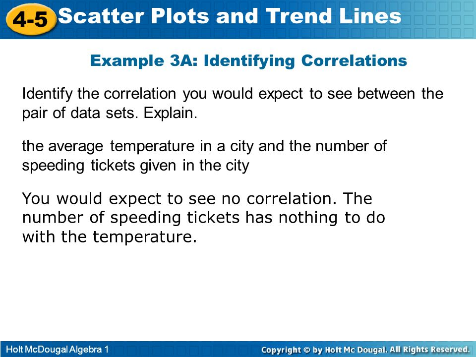 Example 3A: Identifying Correlations