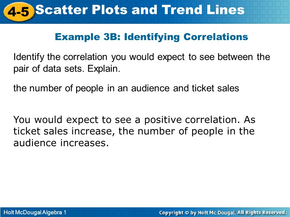 Example 3B: Identifying Correlations