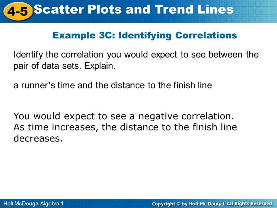 Example 3C: Identifying Correlations