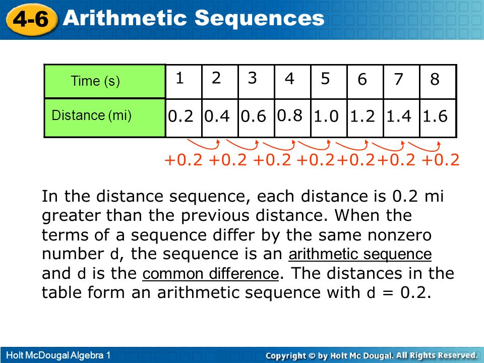 4-6 Arithmetic Sequences 1 2 3 4 5 6 7 8 0.2 0.4 0.6 0.8 1.0 1.2 1.4