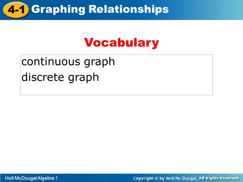 Vocabulary 4-1 Graphing Relationships continuous graph discrete graph
