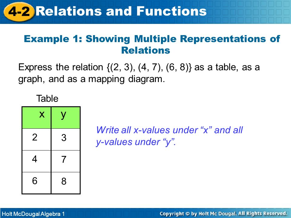 Example 1: Showing Multiple Representations of Relations