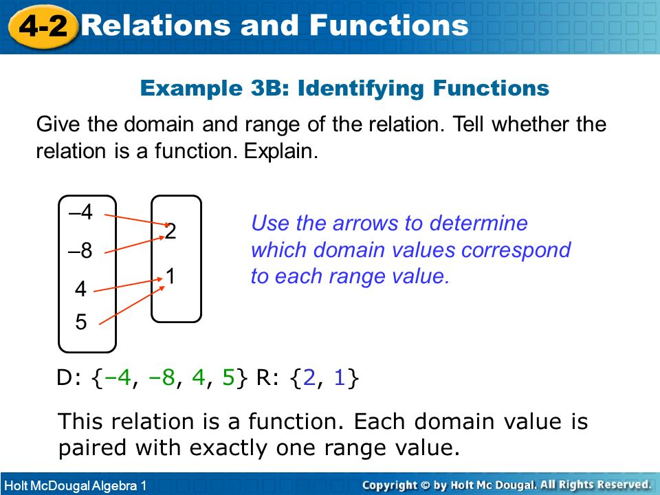 Example 3B: Identifying Functions
