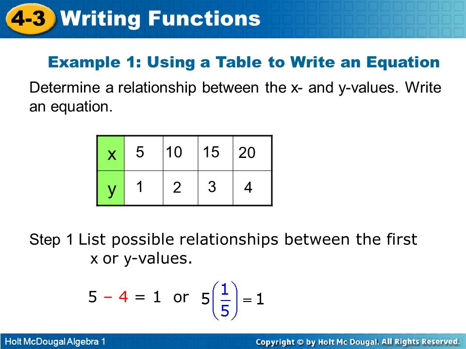 Example 1: Using a Table to Write an Equation