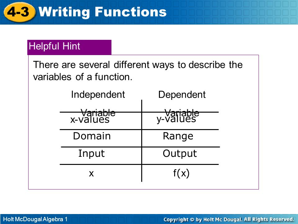 4-3 Writing Functions Helpful Hint