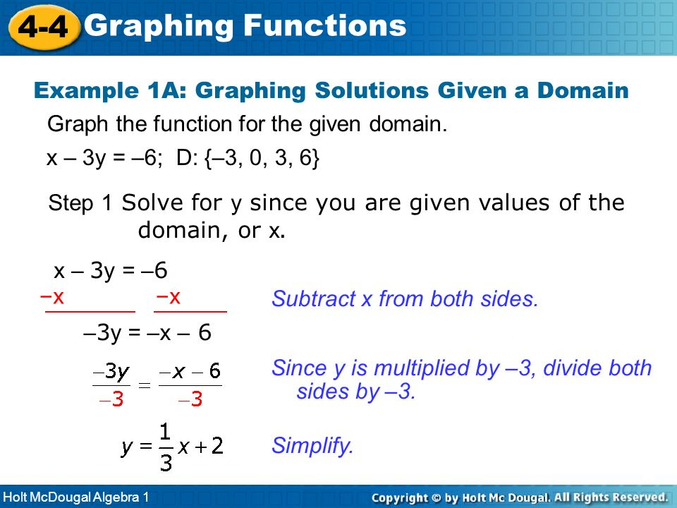 4-4 Graphing Functions Example 1A: Graphing Solutions Given a Domain