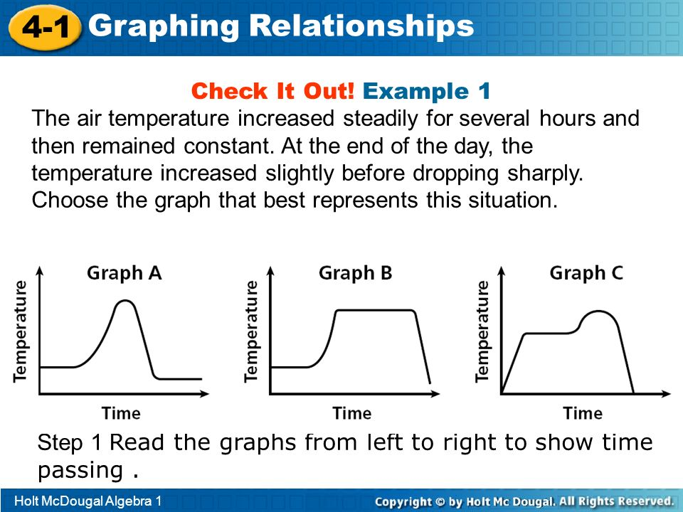 Graphing Relationships