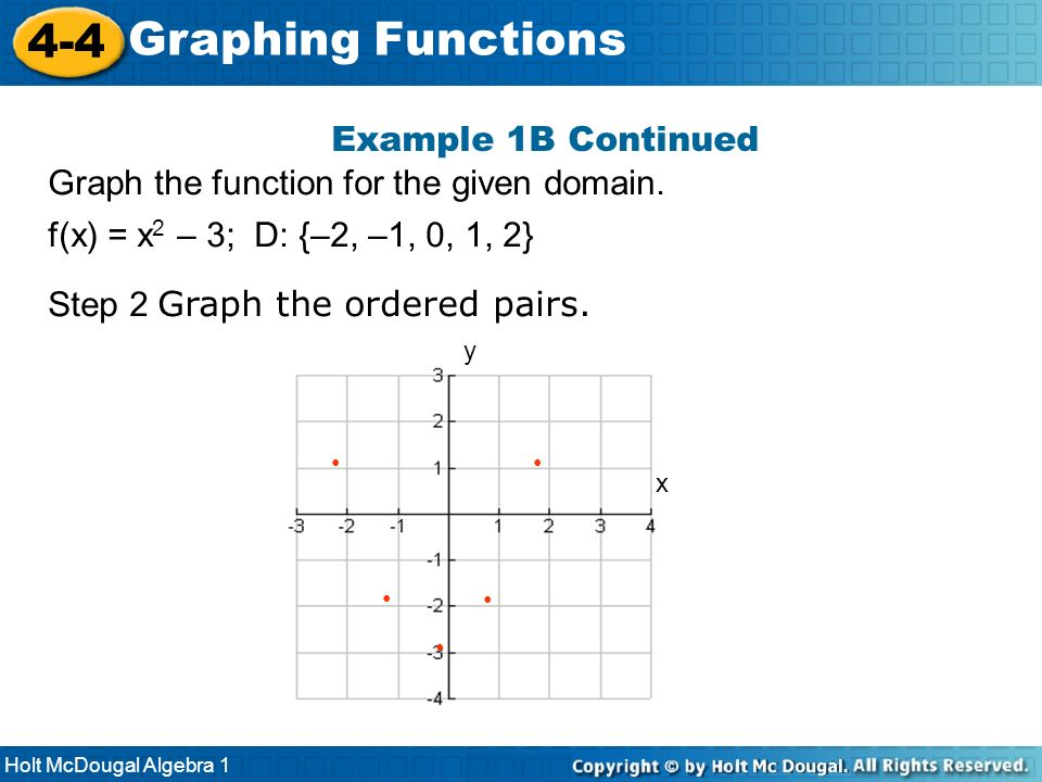 4-4 Graphing Functions Example 1B Continued