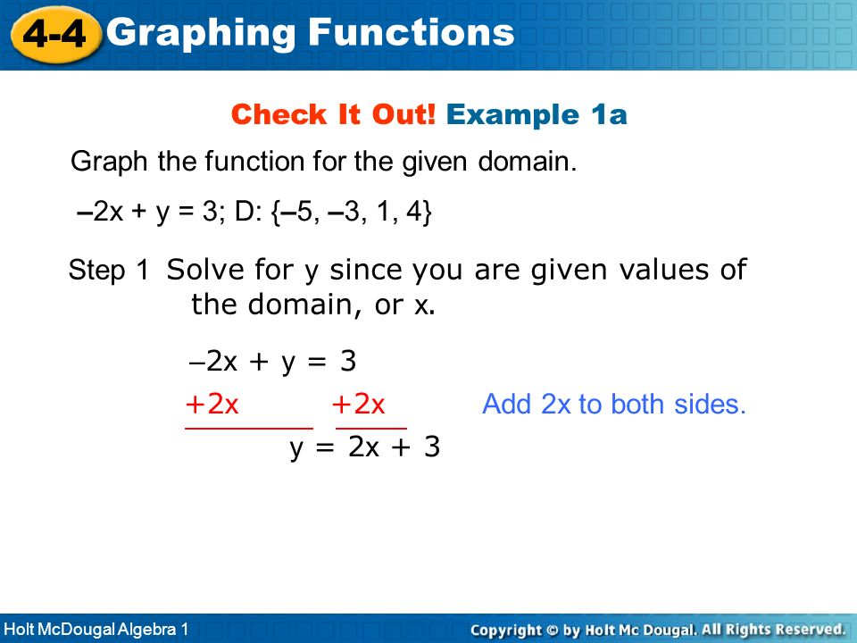 4-4 Graphing Functions Check It Out! Example 1a