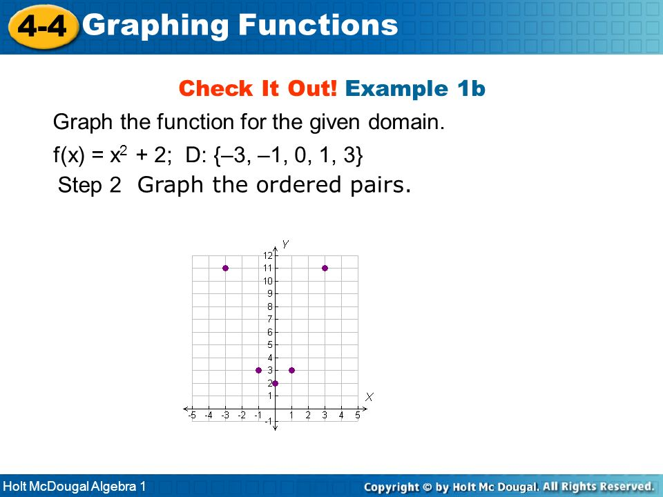 4-4 Graphing Functions Check It Out! Example 1b