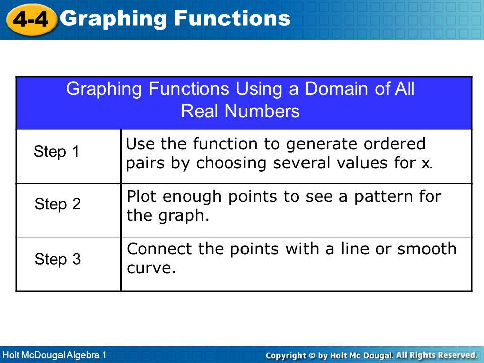 Graphing Functions Using a Domain of All Real Numbers
