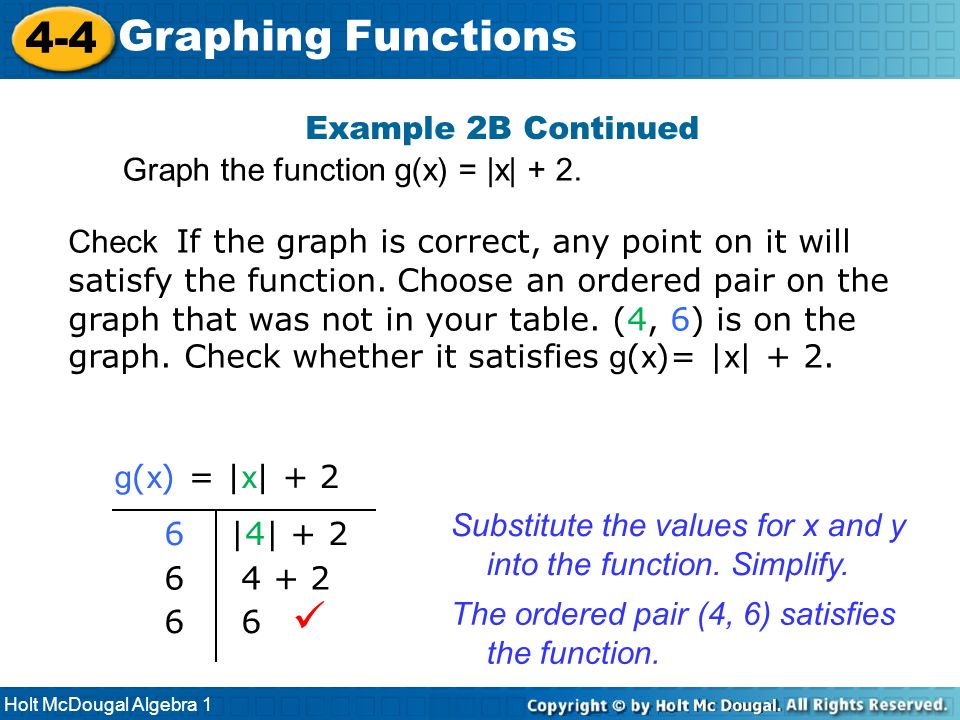 4-4 Graphing Functions  Example 2B Continued