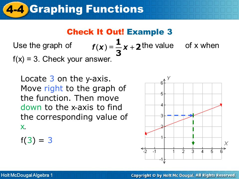 4-4 Graphing Functions Check It Out! Example 3