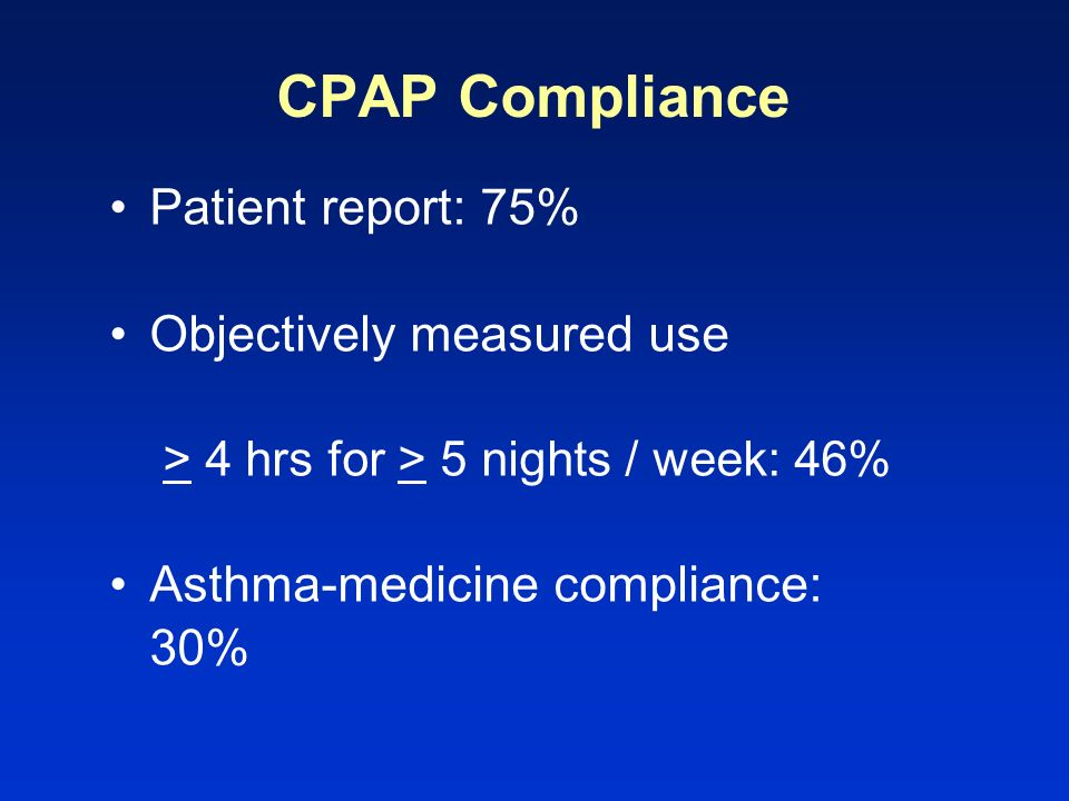 CPAP Compliance Patient report: 75% Objectively measured use