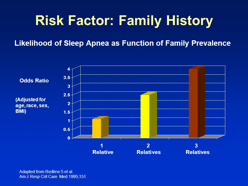 Risk Factor: Family History