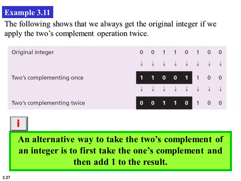 Example 3.11 The following shows that we always get the original integer if we apply the two's complement operation twice.