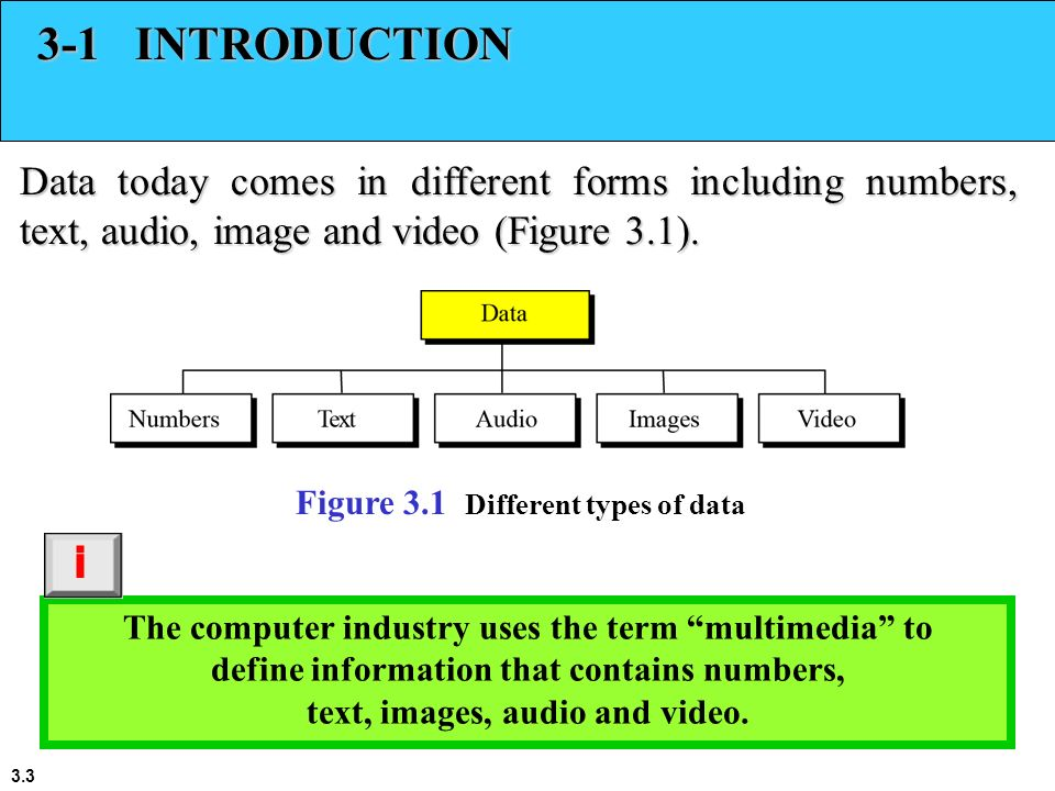 3-1 INTRODUCTION Data today comes in different forms including numbers, text, audio, image and video (Figure 3.1).