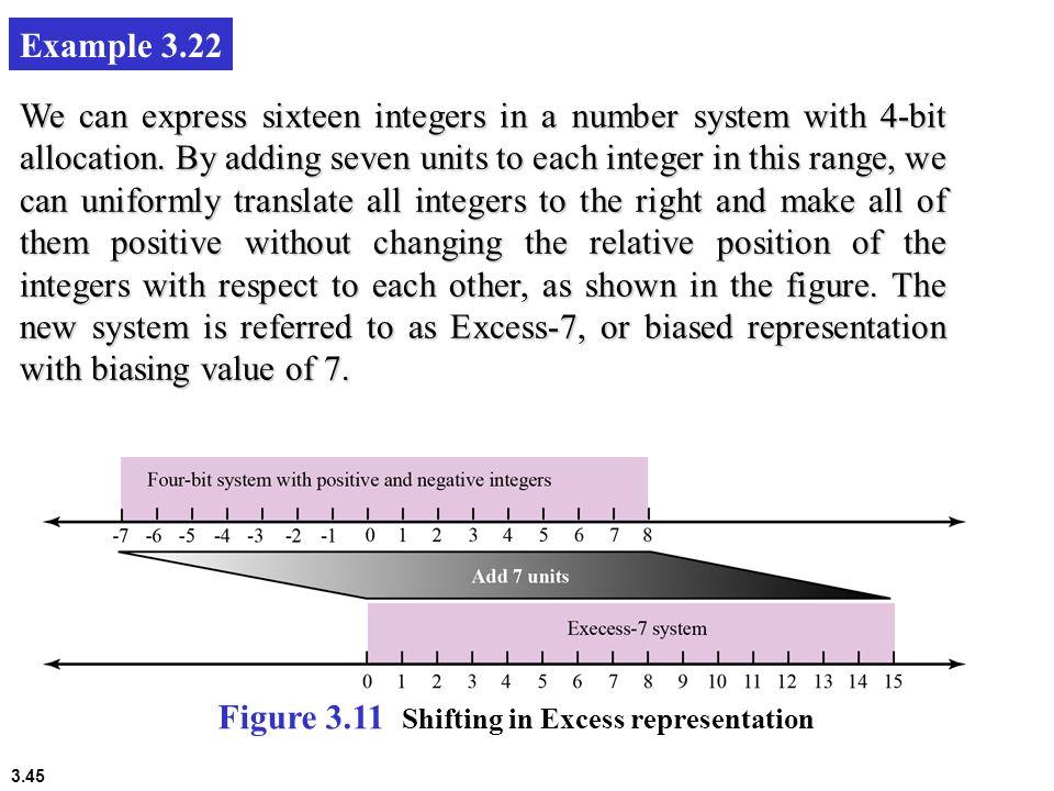 Example 3.22