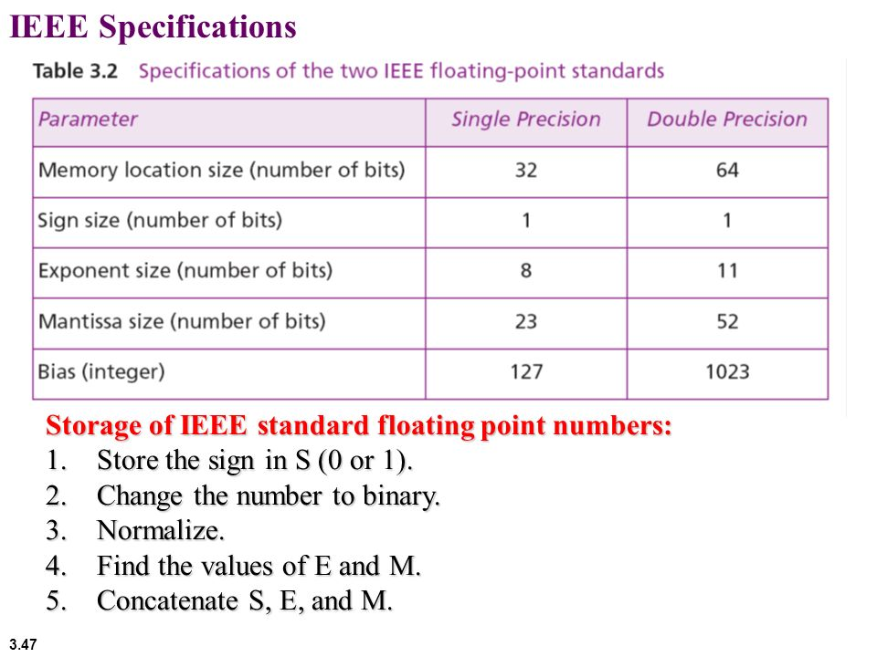 IEEE Specifications Storage of IEEE standard floating point numbers: