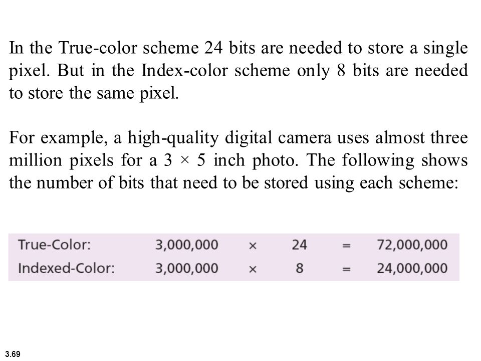 In the True-color scheme 24 bits are needed to store a single pixel