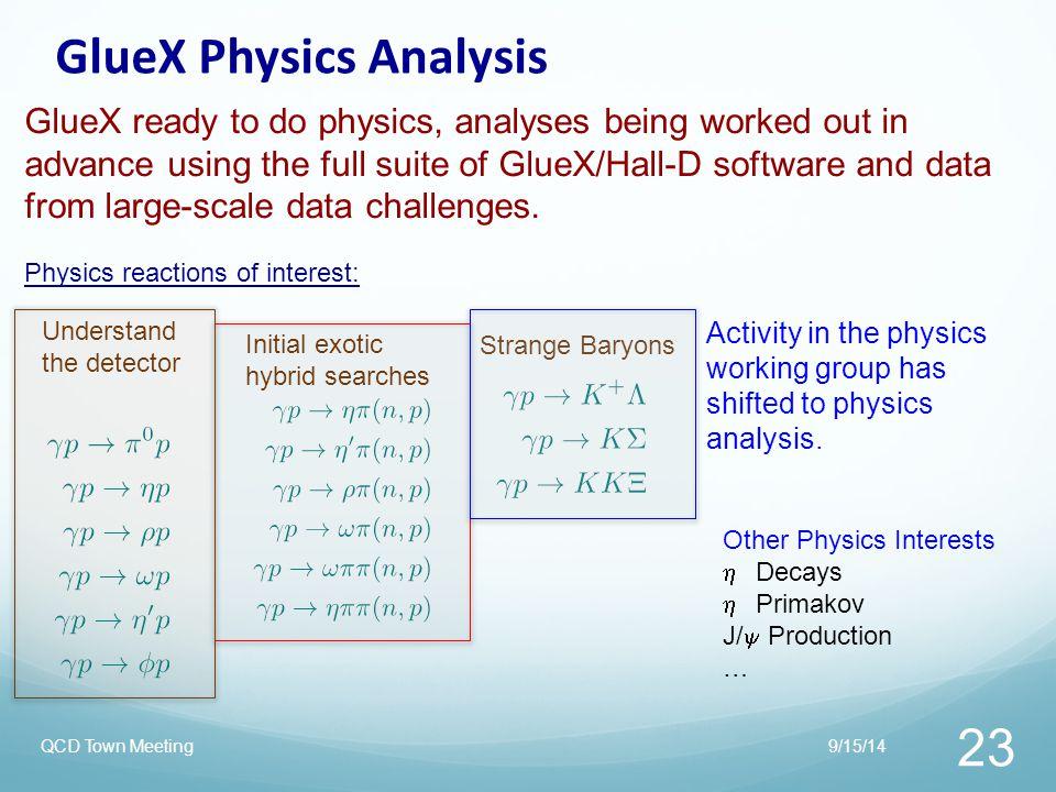 GlueX Physics Analysis
