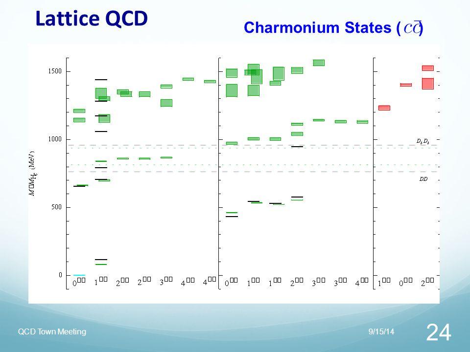 Lattice QCD Charmonium States ( ) QCD Town Meeting 9/15/14