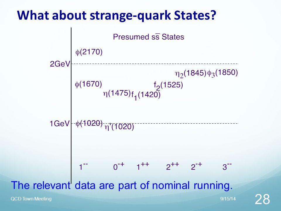 What about strange-quark States