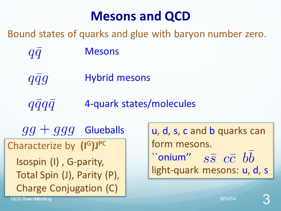 Mesons and QCD Bound states of quarks and glue with baryon number zero. Mesons. Hybrid mesons. 4-quark states/molecules.