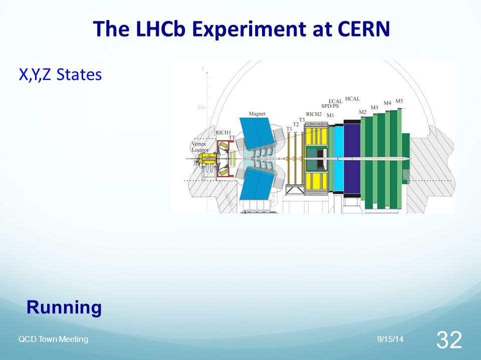 The LHCb Experiment at CERN