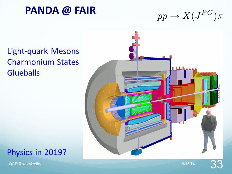 PANDA @ FAIR Light-quark Mesons Charmonium States Glueballs