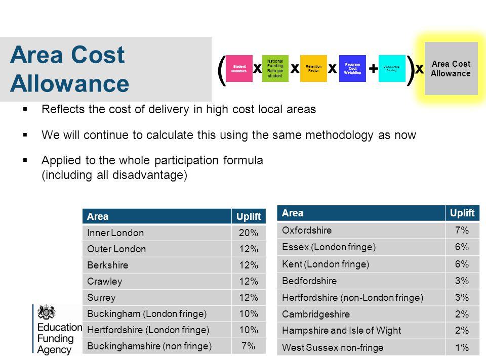 ( ) ( ) Area Cost Allowance