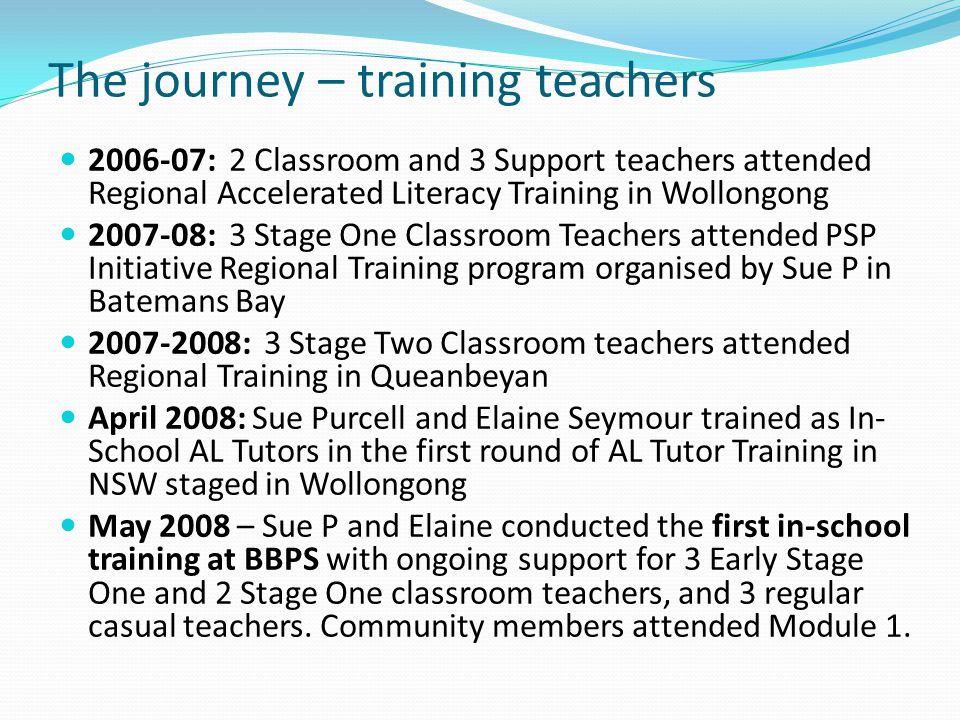 The journey – training teachers