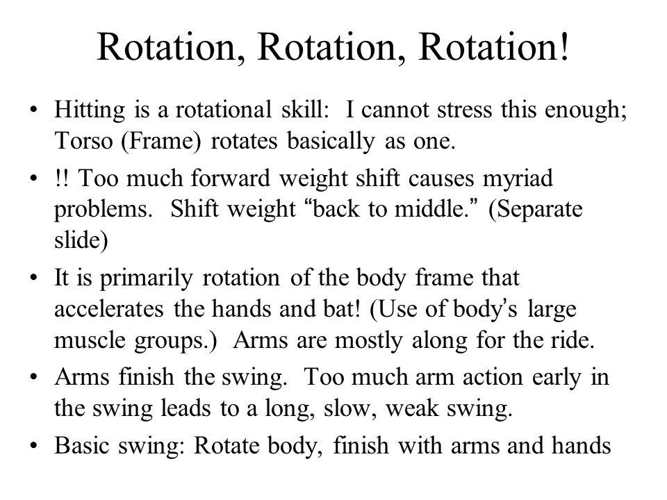 Rotation, Rotation, Rotation!