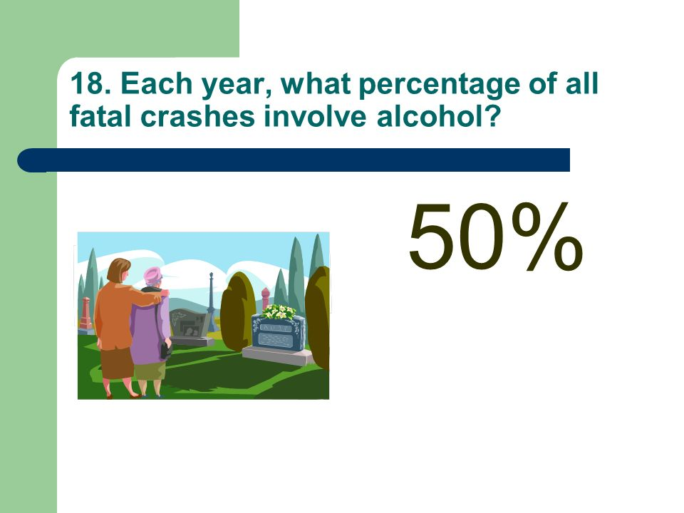 18. Each year, what percentage of all fatal crashes involve alcohol