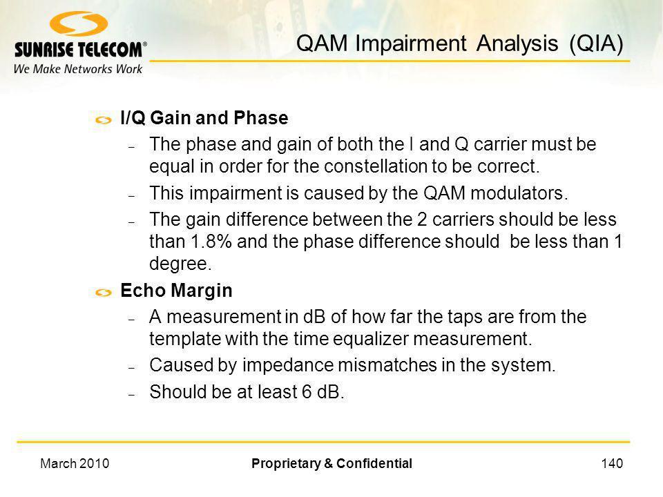 QAM Impairment Analysis (QIA)
